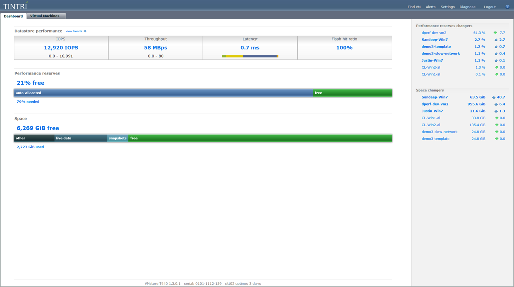 Tintri dashboard 2011 09 20